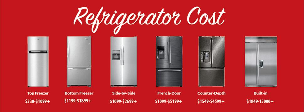 Refrigerator Cost